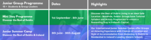 Dublin School Groups Options