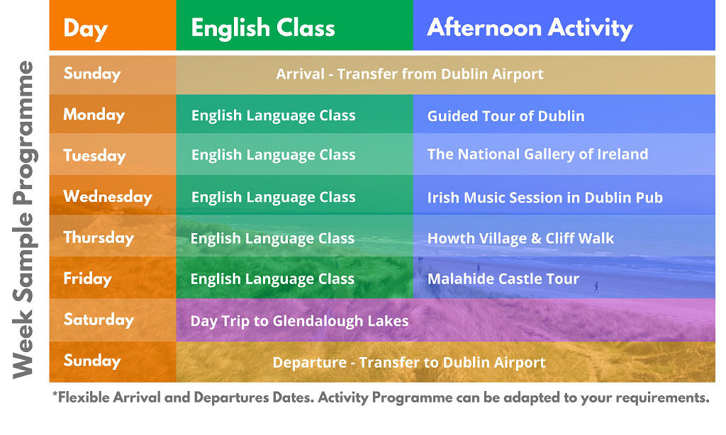 Mini-Stays-Timetable Evening Activities English Classes Ireland