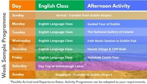 Mini-Stays-Timetable Evening Activities English Classes Ireland