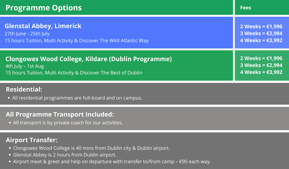 Programme Options Fees: Glenstal Abbey, Limerick 28th June - 26th July. 15 hours Tuition, Multi Activity & Discover The Wild Atlantic Way. 2 Weeks = €1,996 3 Weeks = €2,994 4 Weeks = €3,99. Clongowes Wood College, Kildare (Dublin Programme). 5th July – 2nd Aug. 15 hours Tuition, Multi Activity & Discover The Best of Dublin. 2 Weeks = €1,996 3 Weeks = €2,994 4 Weeks = €3,992. Residential: All residential programmes are full-board and on campus. All Programme Transport Included: All transport is by private coach for our activities. Airport Transfer: Clongowes Wood College is 40 mins from Dublin city & Dublin airport. Glenstal Abbey is 2 hours from Dublin airport. Airport meet & greet and help on departure with transfer to/from camp – €90 each way.