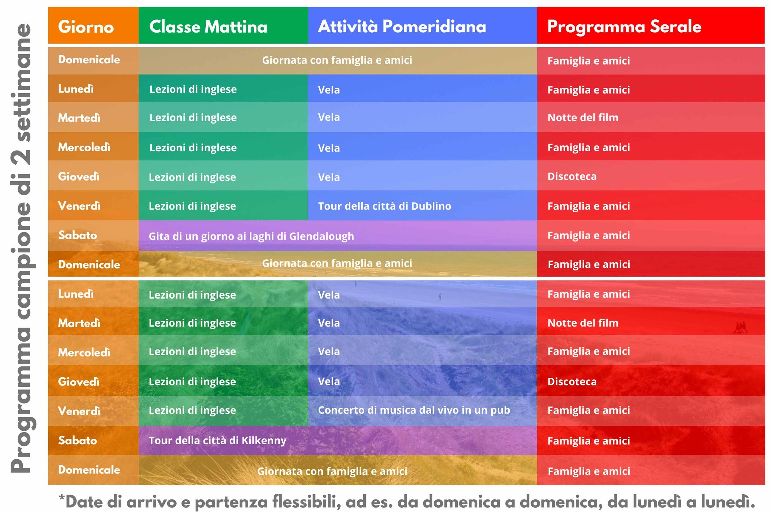 Programme Inglese e Vela
