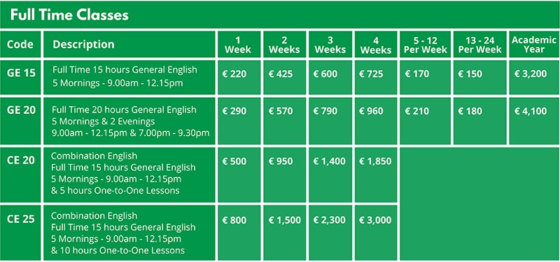 full time english courses